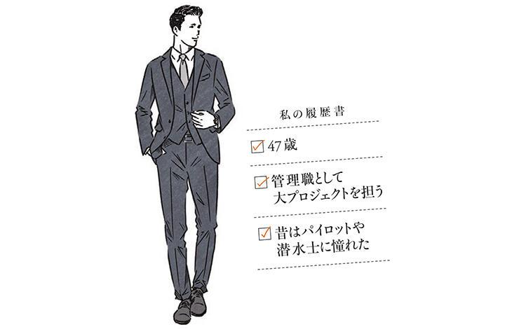【魅せる時計】王道堅実タイプ