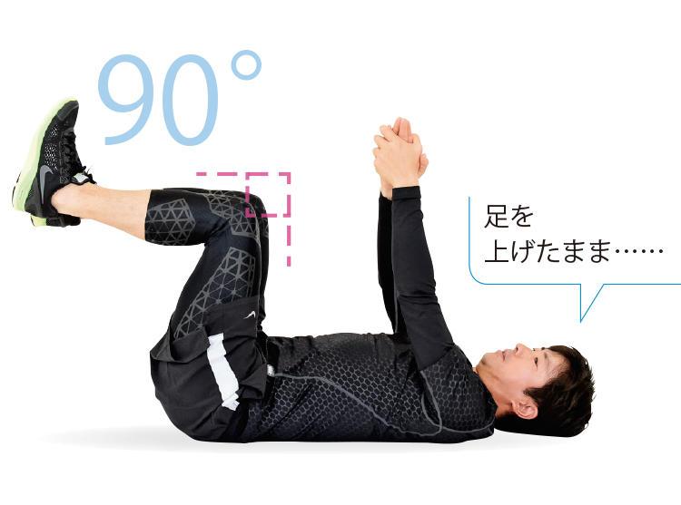 <b>1. あお向けになり手足を上げる</b><br>ひざが90度になるように足を上げる。両腕は上に向けて伸ばし、両手を組んでおく。