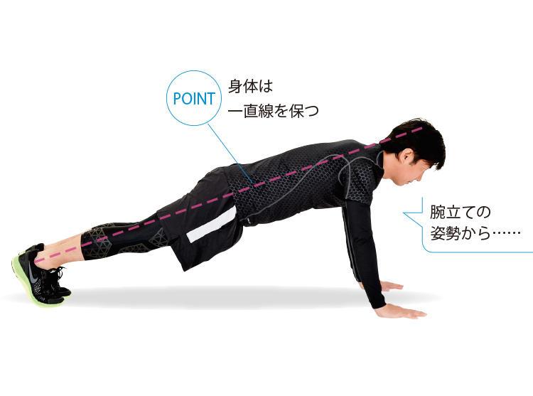<b>2. 両足を伸ばす</b><br>両足をまっすぐに伸ばして、腕立ての姿勢をとる。頭、背中、足が一直線になるようにする。