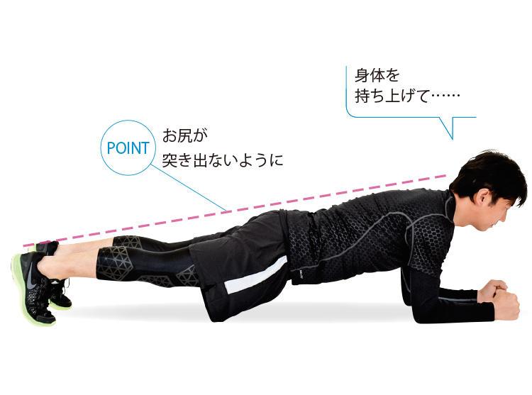 <b>2. 身体を持ち上げる</b><br>体幹筋の力を使って身体をゆっくり持ち上げる。上体から足まで、まっすぐに伸ばした状態を心がける。