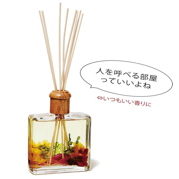 <for SHARE> 1万円以上〜3万円未満<br><b>ロージーリンクスのボタニカルリードディフューザー <br>1万円</b><br>自然の草花やスパイスをあしらったナチュラルな香りでゲストを癒したい。そんな時は、米・コロラド州デンバーで創業した名門の香りが最適。豊かな自然の息吹を感じるようなフレグランス作りが得意。しかも流行りのボタニカル入りだから見た目も◎。(トレード・チャネルズ)