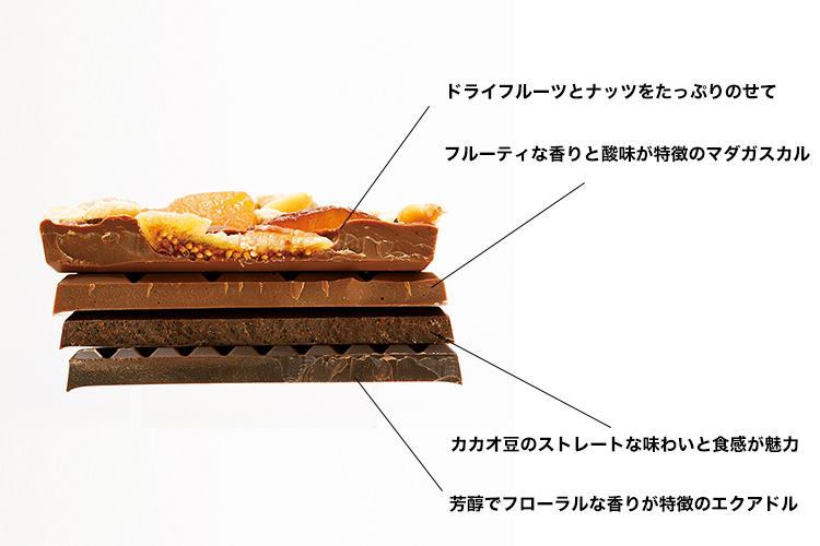 <font size=4><b>ル・ショコラ・アラン・デュカスのチョコレート</b></font><br /><br /><b>そのまま噛り付きたい垂涎の板チョコ</b><hr>デュカス氏の長年の夢を実現、カカオ豆を厳選しクーベルチュールから工房内で手作りする究極のチョコ。上からマンディアン オ・レ 2400円、マダガスカル45% 1400円、ペルーノン・コンシェ 1850円、エクアドル75% 1650円(ル・ショコラ・アラン・デュカス 六本木)