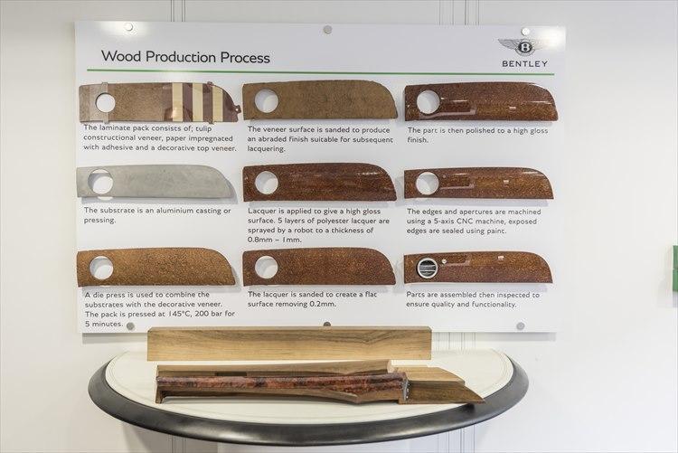 使用される木材はウォールナットが基本。製法は高級家具と同じもので、希少な幹の部分はアルナージの真材に使われる。