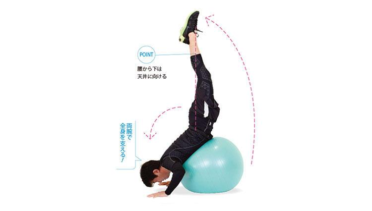 お腹を中心にした「上半身のトレーニング」【深堀式 体幹トレーニングvol.5】
