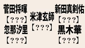 「今どきの芸能人の名前が読めない!」という40代のための難読人名漢字【全8問】