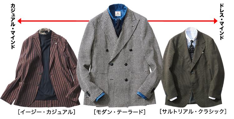 ジャケットは「3つの分類」に区別して揃える