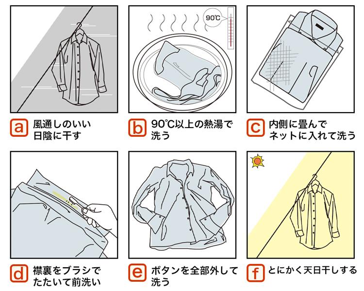 正しいシャツのケア方法