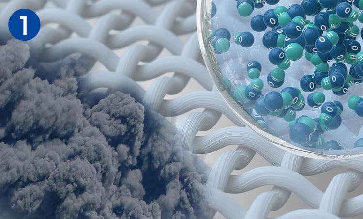 <p>左側が靴についたニオイの原因物質、右側が「ナノイーX」を表すイメージ図。水に包まれたナノイーXの中には「OHラジカル」と呼ばれる分子が内包されている。これがニオイの原因物質に触れると……</p>