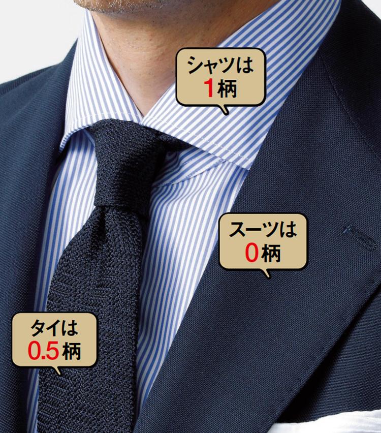<p><strong>濃紺のワントーン</strong><br /> 色数を抑えた白×ネイビー、白×ブルーの単色使いに、織り柄のあるソリッドタイでメリハリを効かせた合わせ技。紺無地スーツは0柄、シャツはストライプで1柄、そこに素材感のある0.5柄のタイを加える。これならかしこまった場面でも失礼に当たることはない。</p>