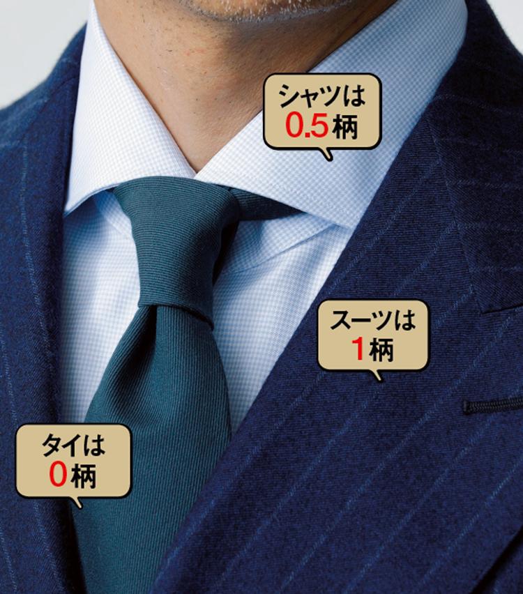 <p><strong>グリーンの一指し</strong><br /> チョークストライプのネイビースーツに、マイクロチェックのシャツ。そこに、グリーンの無地タイで1.5柄に色を加えた着こなし。ビジネスシャツは白やブルー系の無地が多いが、そこに艶のある色無地タイを挿すことで、表情が一気に明るく、爽やかさが生まれる。</p>