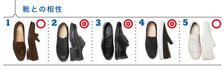 チルコロ 1901と靴の相性