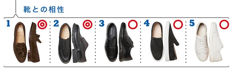 カルーゾ靴との相性