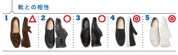 ラ ファーボラのスーツと靴の相性