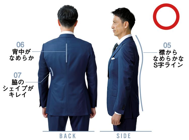 ジャケット理想のフィット2