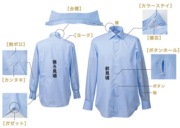 シャツのディテール
