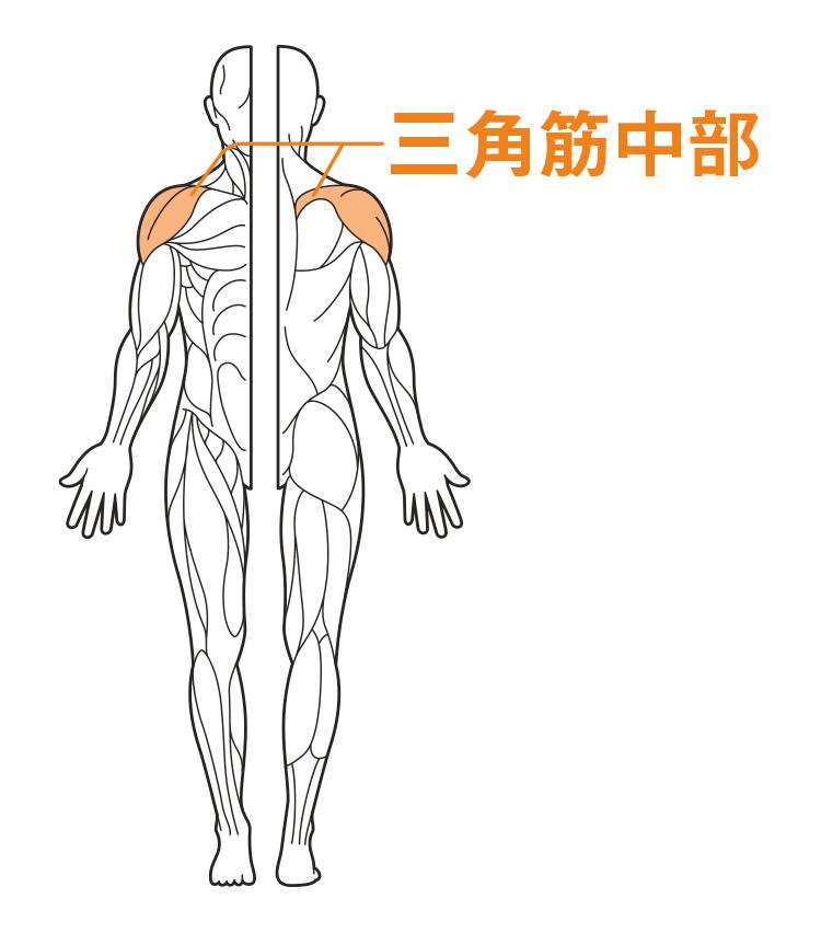 三角服中部説明図