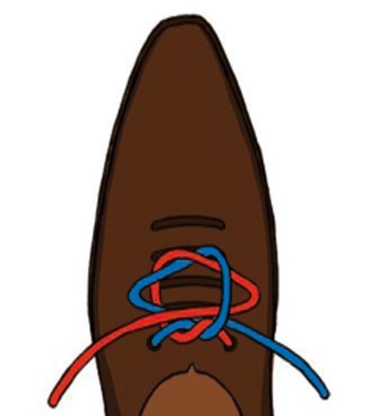 革靴の素朴な疑問_ゆるまないように注意しながら